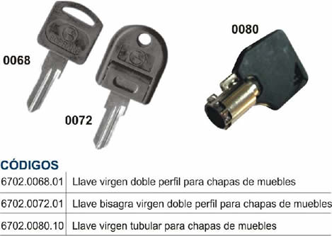 Ultra cerraduras y herrajes soprano for Tipos de llaves para duchas